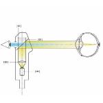 Ретиноскоп BETA 200 LED/XHL