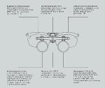 Бинокулярные лупы - комфортное использование,  крепление для луп i-View, ахроматическая оптика!